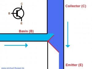 Öffnender NPN Transistor