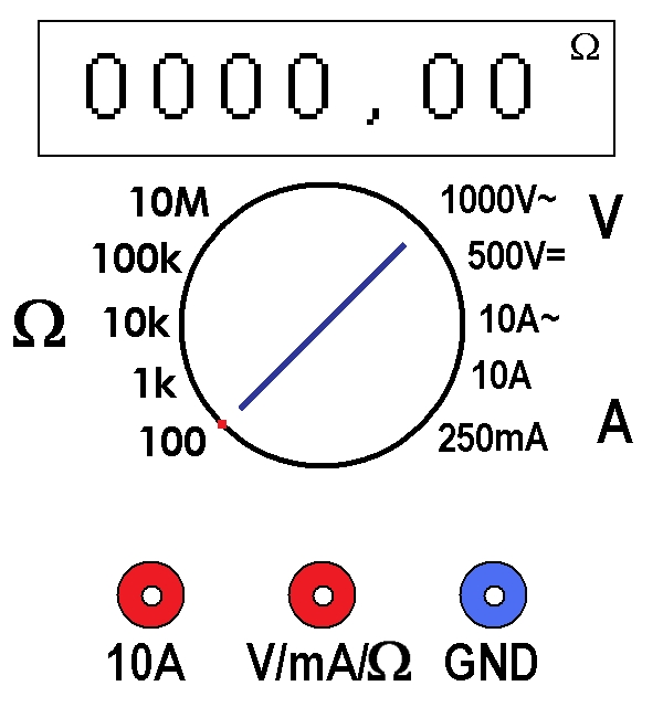 plus messen multimeter